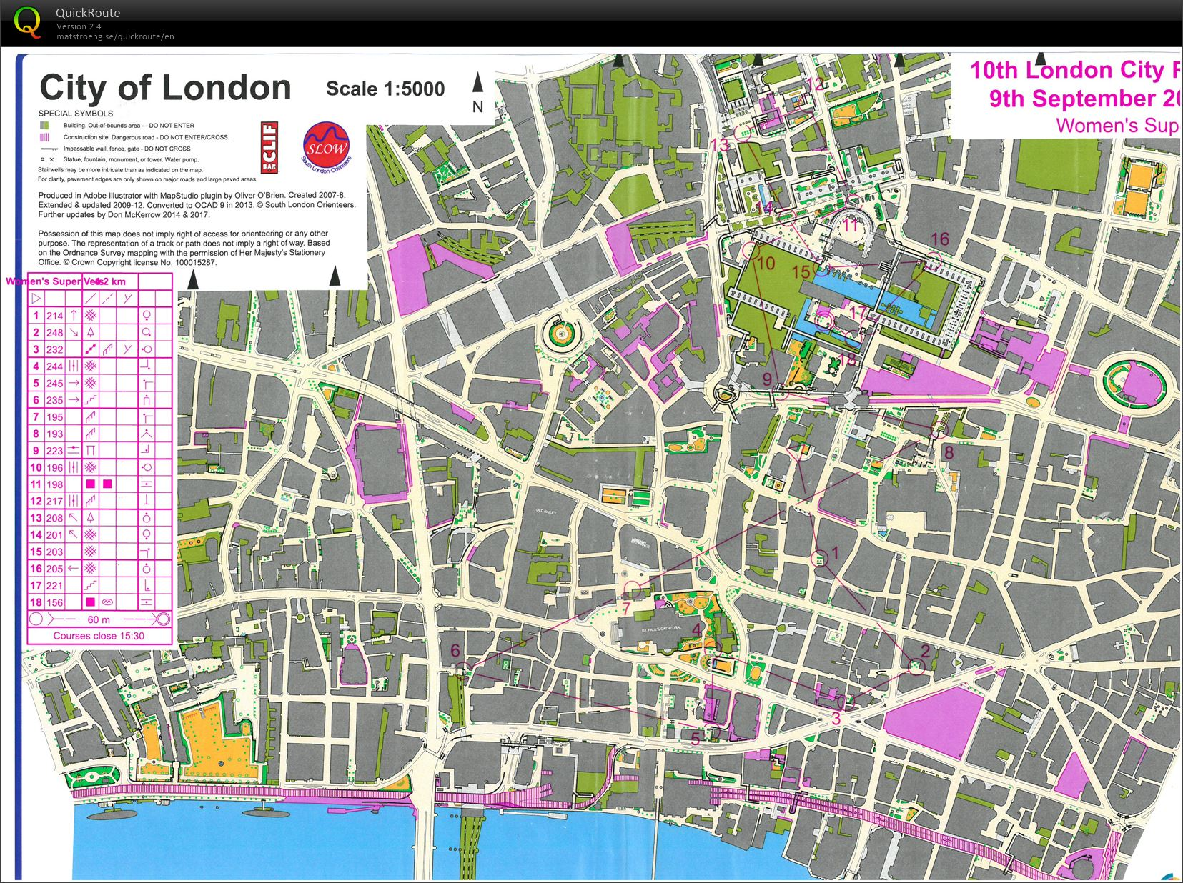 City of London Race Euro City race September 9th 2017