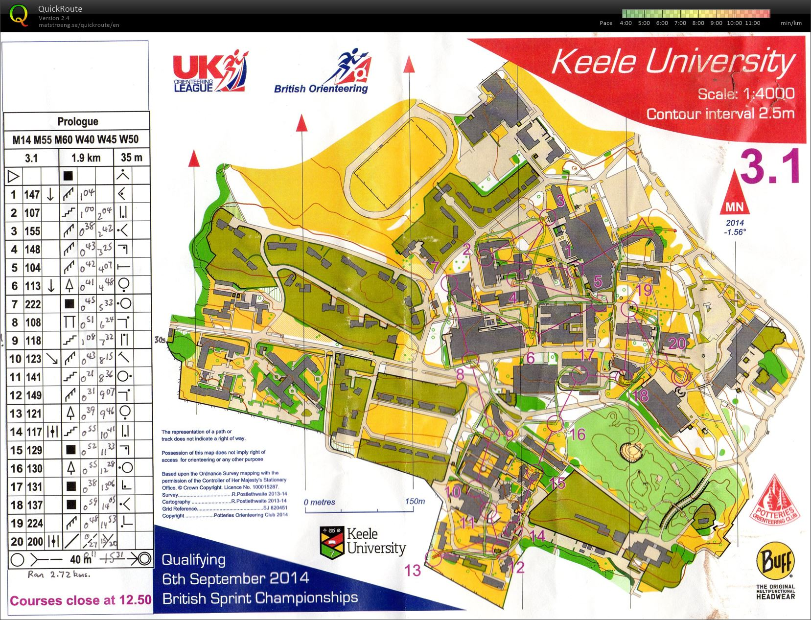 British Sprint champs Prologue H55 (06-09-2014)